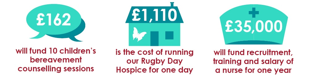 The Myton Hospices - Leave a gift in your will - costs banner - Warwick Coventry Leamington Spa Rugby