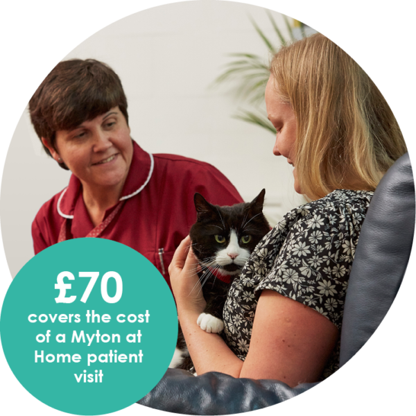 The Myton Hospices Donation Donate £70 covers the cost of a Myton at Home patient visit Warwick Coventry Leamington Spa Rugby Warwickshire