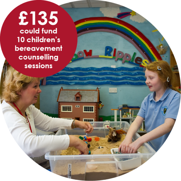 The Myton Hospices Donation Donate 135 could fund 10 children's bereavement counselling sessions Warwick Coventry Leamington Spa Rugby Warwickshire