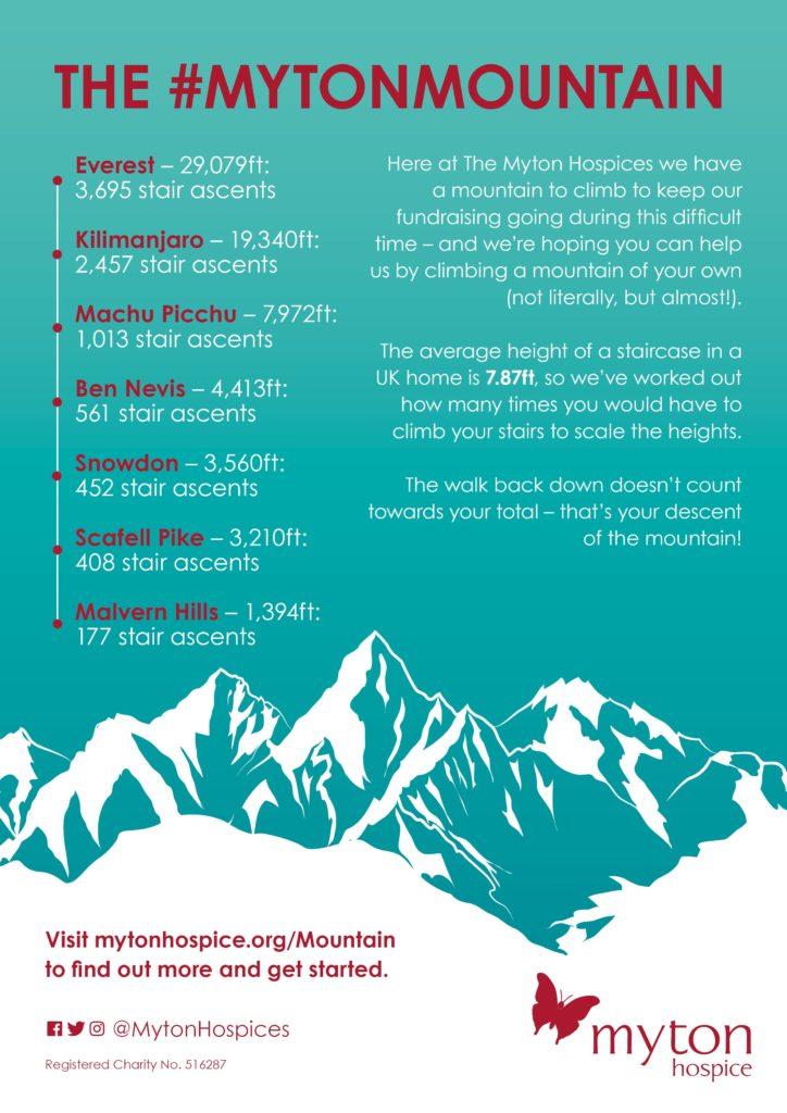 The Myton Hospices - Myton Mountain